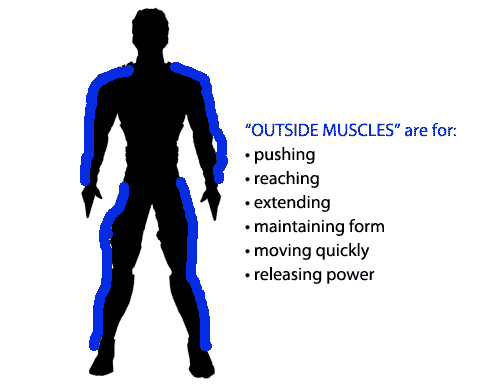 outside muscles releasing power
